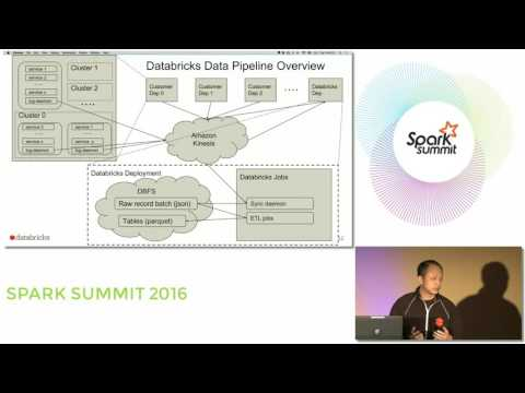 Databricks' Data Pipelines: Journey And Lessons Learned