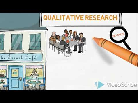 Qualitative & Quantitative Research - An Introduction