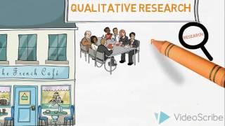 Qualitative & Quantitative Research - An Introduction thumbnail