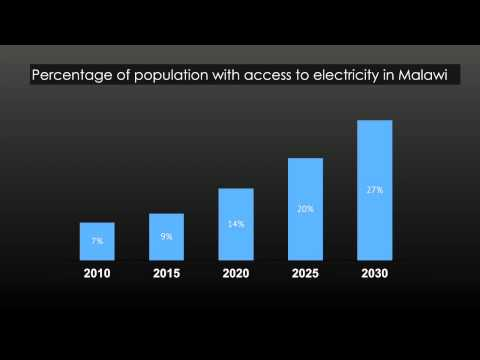 Future of Energy for Malawi | Dr. Govind Saha | TEDxLilongwe