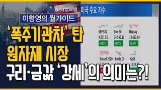 [이항영의 월가이드] '폭주기관차' 탄 원자재 시장 구…