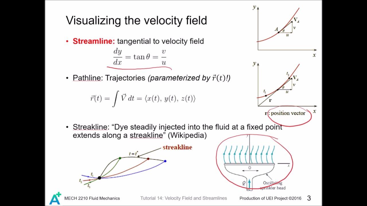 Mech 2210 fluid mechanics tutorial 14 velocity field and mech 2210 fluid mechanics tutorial 14 velocity field and streamline ccuart Images