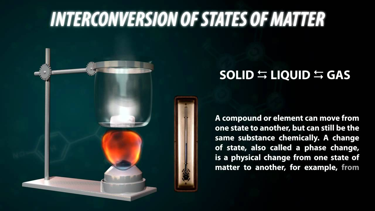 Watch on For The Three States Of Matter Solid Liquid And