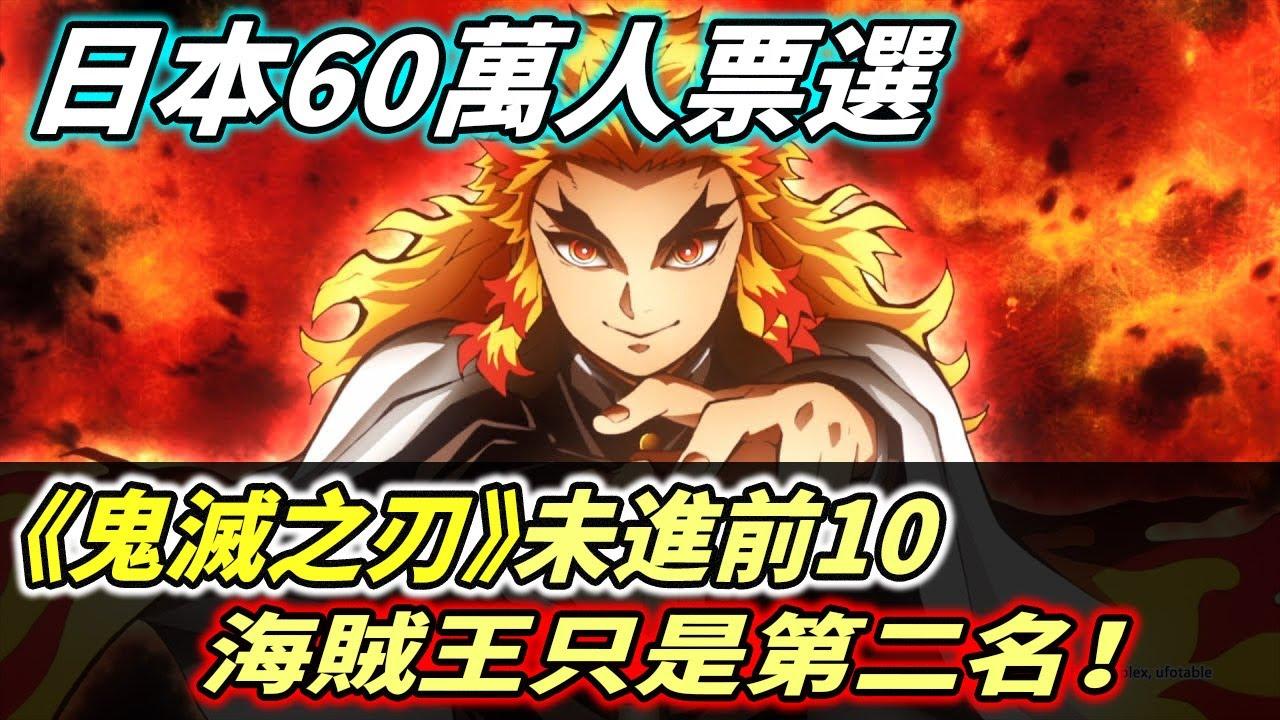 日本60萬人動漫票選!《鬼滅之刃》未進前10!海賊王只是第二名!