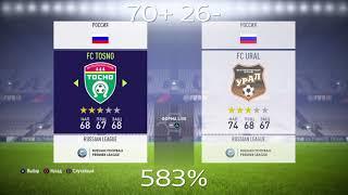 Тосно -Урал прогнозы на матч и ставки на спорт