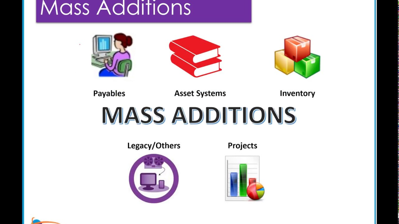 Education Session: Mass Additions - How to use Excel to edit