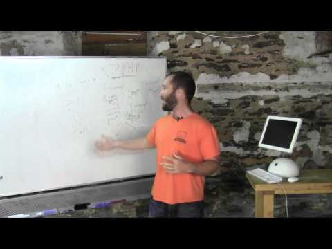 PHP Programming Part 4: Variables in Print in PHP Programming