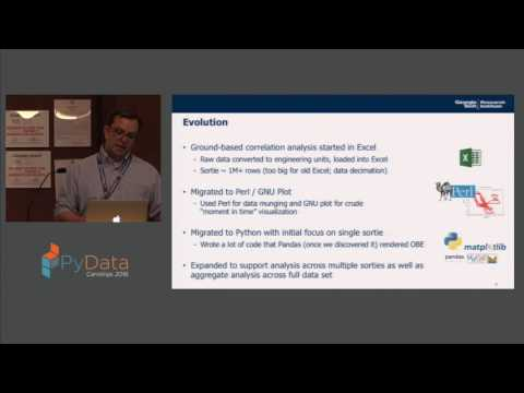Luke Starnes | Making Sense Out of Flight Test Data with Python