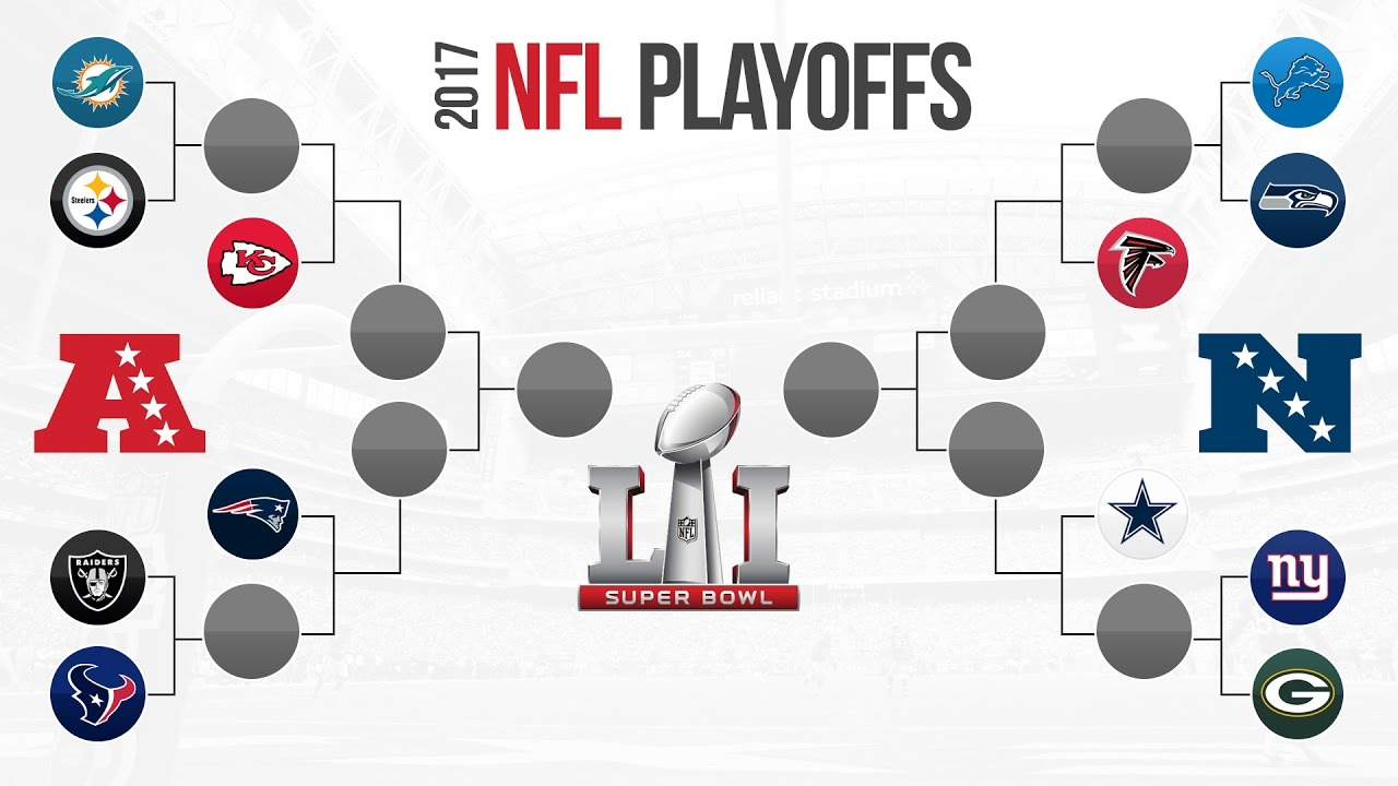 2017 NFL PLAYOFF PREDICTIONS! Super Bowl 51 Winner Prediction and FULL  PLAYOFF BRACKET PREDICTIONS! - YouTube eb0535975