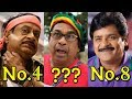 Best Top 10 Comedians in South Indian Movies 2017 | Exclusive Top 10