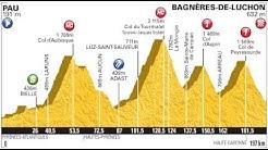 Tour de France 2012 16a tappa Pau-Bagnères de Luchon (197 km)