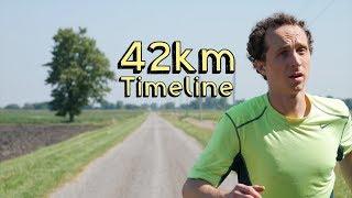 Human History in a Marathon