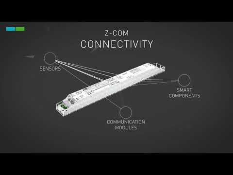 ZITARES wiz - Connectivity, an open interface and maximum flexibility