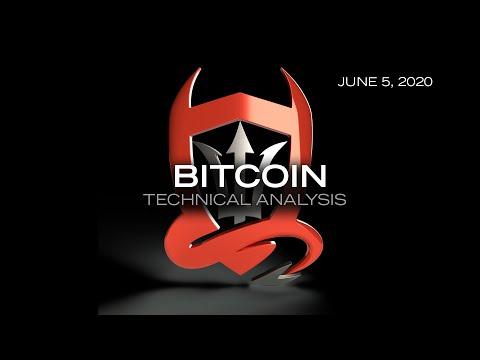Bitcoin Technical Analysis (BTC/USD) : Knock, Knock, Knocking...
