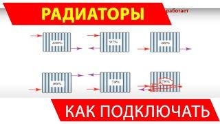 Как подключить радиатор отопления с наибольшей эффективностью(Как наиболее эффективно подключить радиатор. Влияние способа подключения на теплоотдачу радиатора отопле..., 2015-11-27T09:34:01.000Z)