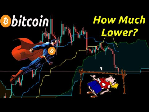 How Much Lower Can Bitcoin Fall?  BTC USD Latest News And Analysis