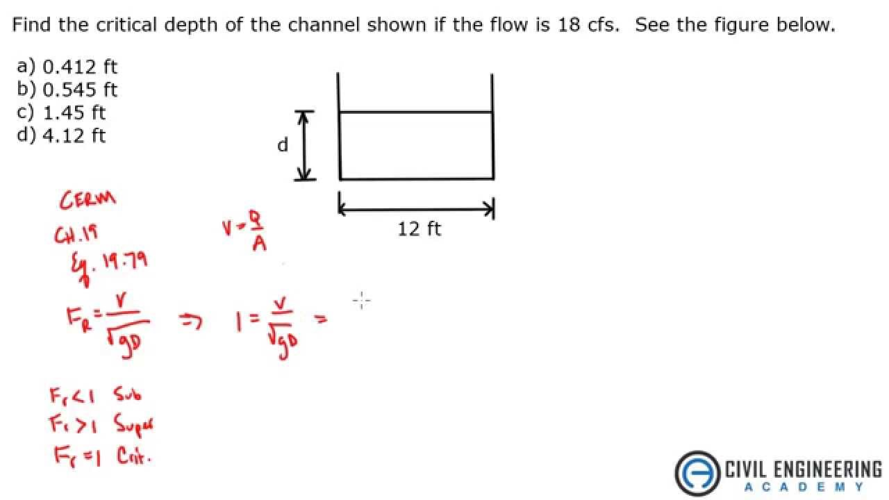 Water Resources Find The Critical Depth Using Froude Graph and Velocity Download Free Graph and Velocity [gmss941.online]