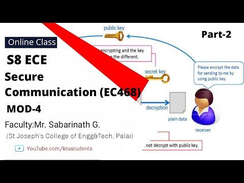 EC468 Secure Communication Module-4 Part-2   S8 ECE ASAP KTU Online Class