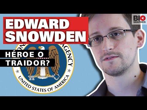 Edward Snowden – Héroe O Traidor