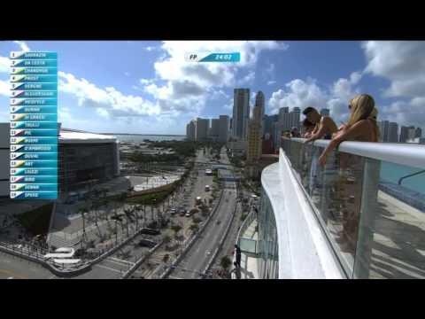 Formula E 2015. Miami. USA. Round 5. Free Practice