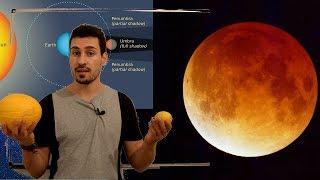 Eclissi Lunare 2018 | Come Avviene