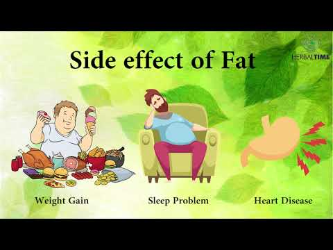 How to Loss weight ? l How to lose weight fast l Lose weight fast without exercise