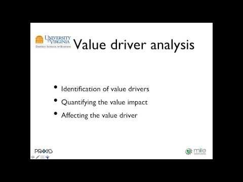 Leadership Development | Value and Value Creation | MILE Webinar