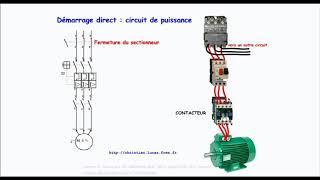 Fonctionnement d'un démarrage direct d'un moteur asynchrone triphasé