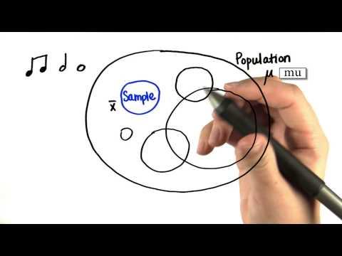 Same Scores - Intro to Descriptive Statistics