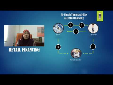 Retail Financing by Nurhayati Yasri