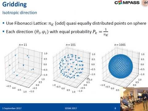 S.Frey:Density-based method for the evolution of a cloud of fragments in elliptical orbit