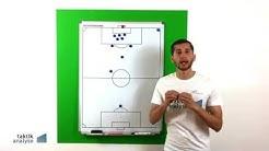 Fußball Taktik - Eckball Offensiv (Kurzvideo)