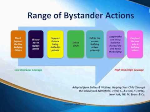 Bullying Prevention Webinar -- Tips for Teachers