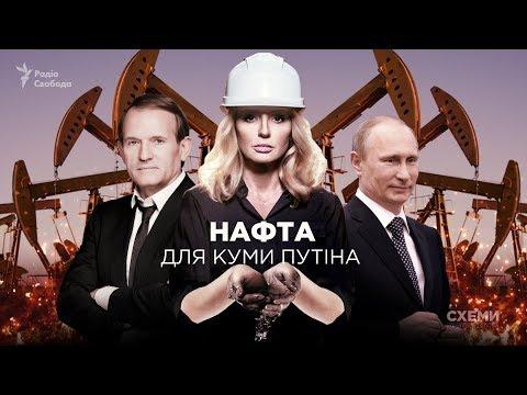 Російська нафта для