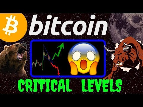 👀 BITCOIN CRITICAL AREA!! Also LTC  ETH 👀btc Ltc Eth Price Prediction, Analysis, News, Trading