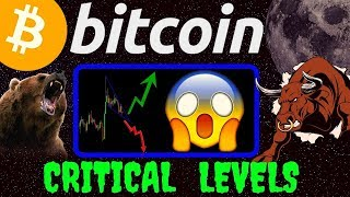 👀 BITCOIN CRITICAL AREA!! also LTC  ETH 👀btc ltc eth price prediction, analysis, news, trading