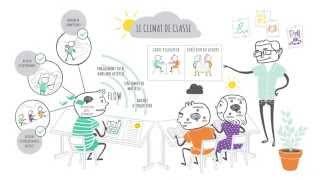Construire un climat de classe positif et favorable aux apprentissages