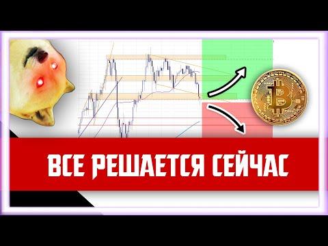 🔥 КЛЮЧЕВОЙ МОМЕНТ ДЛЯ БИТКОИНА | Прогноз Крипто Новости | Bitcoin BTC как заработать 2020 ETH