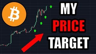 I Am Not Selling: My Price Target: $100,000-$300,000. Here Is Why. [Bitcoin Market Analysis]