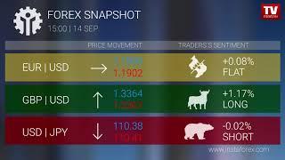 InstaForex tv news: Forex snapshot 15:00 (14.09.2017)