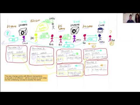 ep 11- Introduction to transaction inputs-outputs, UTXO - cash analogy(1).mp4