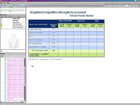 Weighted Competitive Strength Assessment Tool
