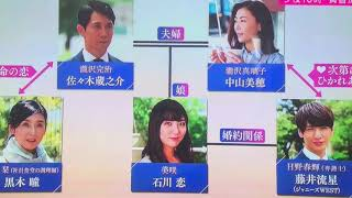 黄昏流星群 #中山美穂 #フジ #フジテレビ #8 #浮気 #不倫 #TV #fuji #探...