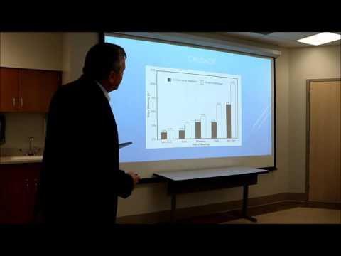 Grand Rounds_9.22.2016_Prevention of Bleeding and Renal Injuries_Dr. Richard Gelb