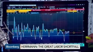The Great American Shortfall on Labor and GDP