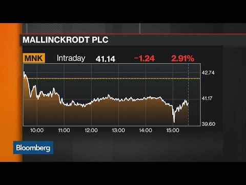 Why Chanos Is Shorting Mallinckrodt and Express Scripts