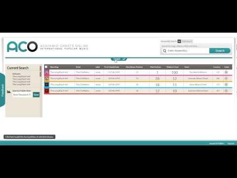 ACO Music Data Analysis - Classical under the spotlight. Core vs. Crossover