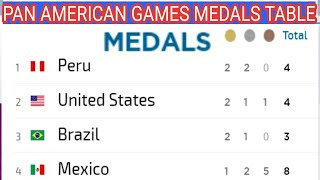 Pan American games medals table 2019 ; Brazil ; Peru ; USA medals ; Canada ; Pan american games Lima