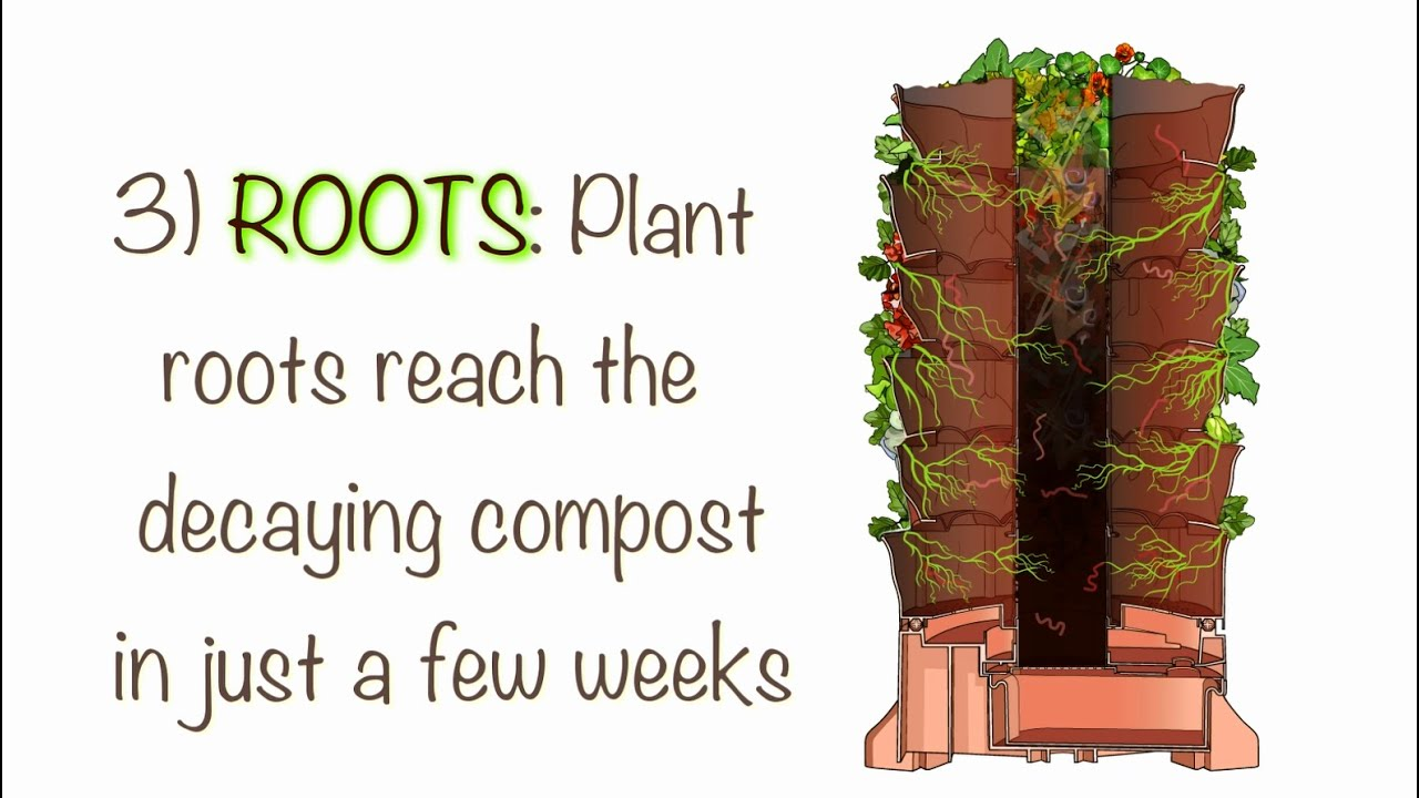 organic container gardening how why the garden tower 2 works garden tower project - Garden Tower Project