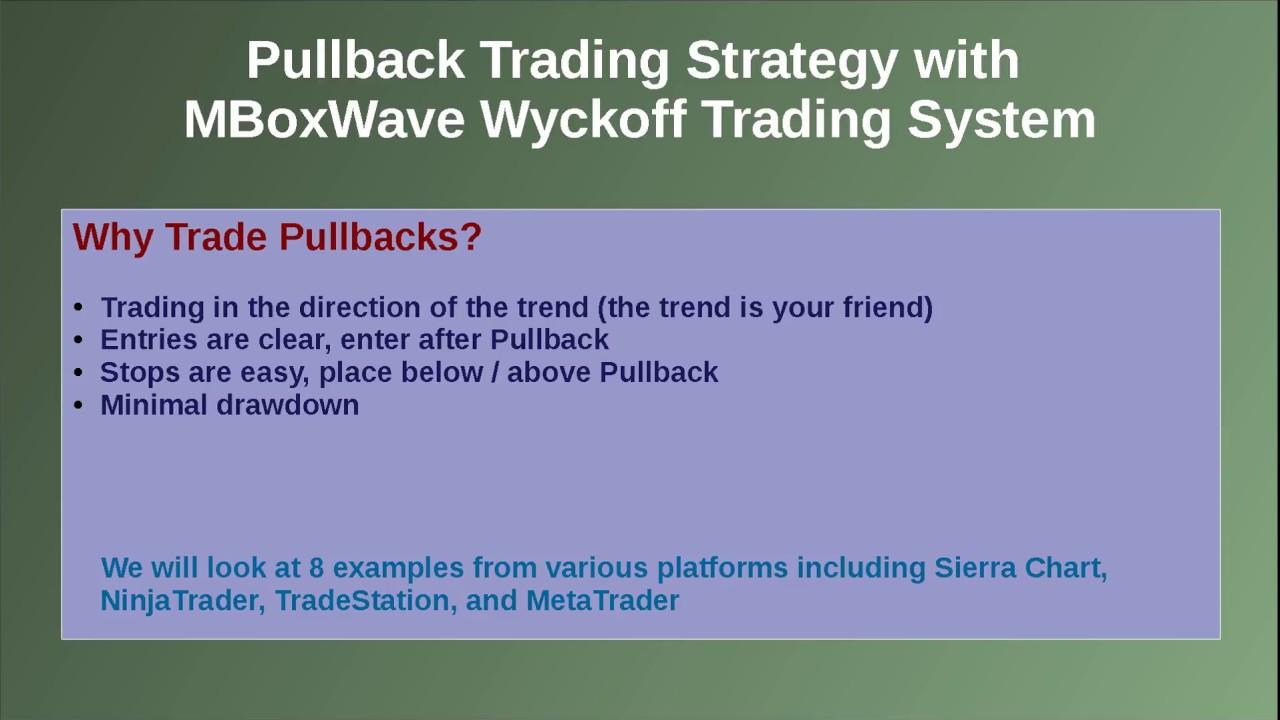 Wyckoff Webinar Trading Pullbacks with MBoxWave